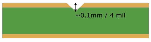 milling-2